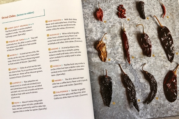 A closeup of a picture of dried chiles from inside a cookbook